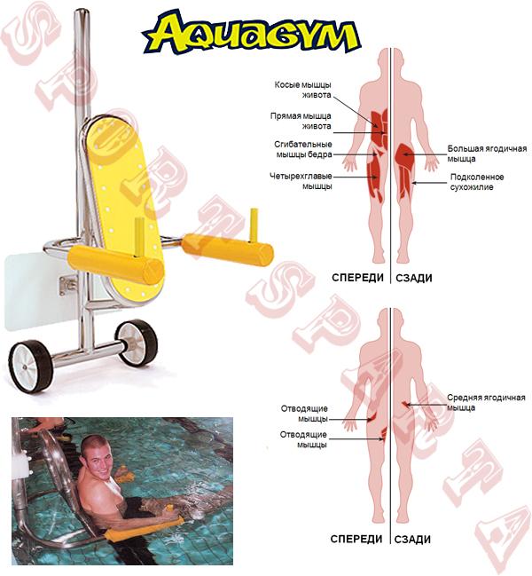 AquaAbs