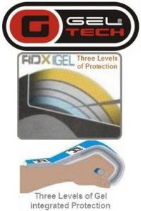 RDX INC - высочайшее качество перчаток